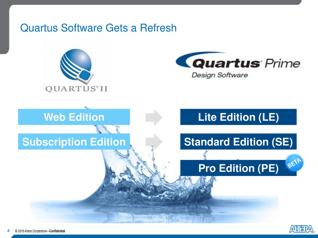 What's New in Quartus Prime v15 1? - ppt download