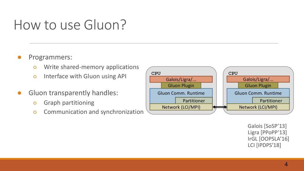 Gluon plugin