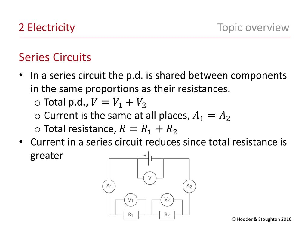 Circuits Are Drawn Using Standard Circuit Symbols Ppt Download In A Series The Current Through Each Component Is Same As 7 2 Electricity Topic Overview