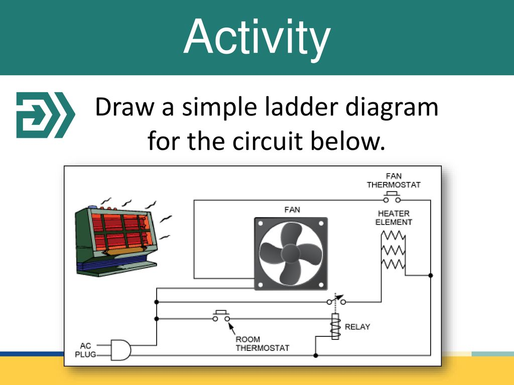 Draw a simple ladder diagram for the circuit below.