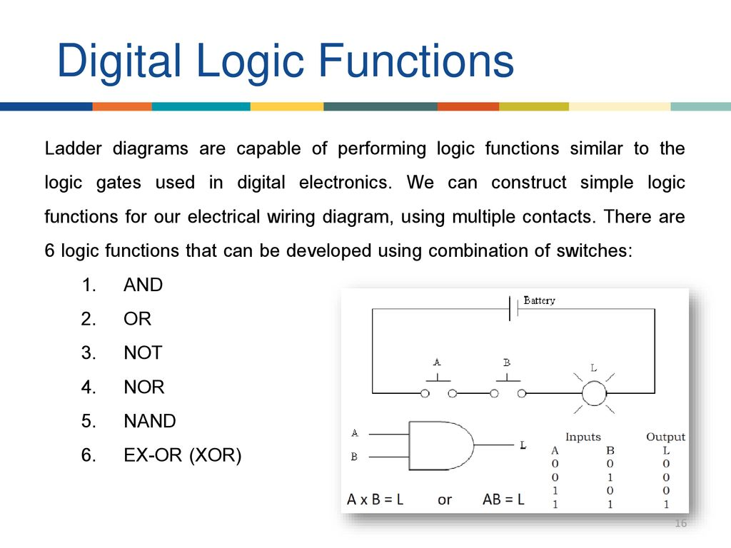 Industrial Electronics - ppt download
