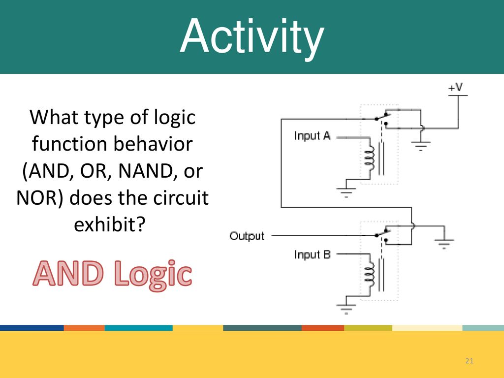 Activity What type of logic function behavior (AND, OR, NAND, or NOR) does the circuit exhibit AND Logic.