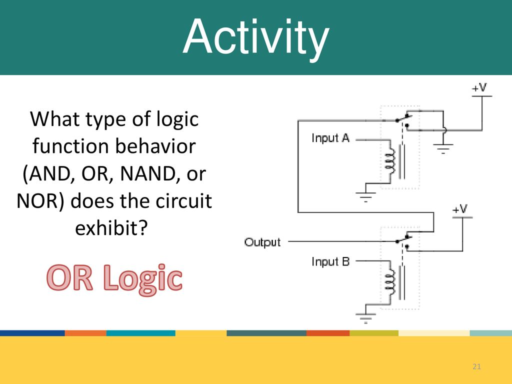 Activity What type of logic function behavior (AND, OR, NAND, or NOR) does the circuit exhibit OR Logic.