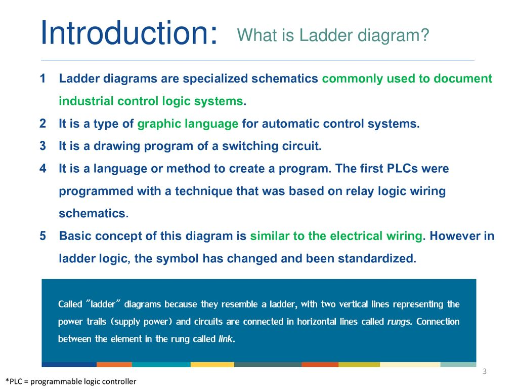 Introduction: What is Ladder diagram Ladder diagrams are specialized schematics commonly used to document industrial control logic systems.