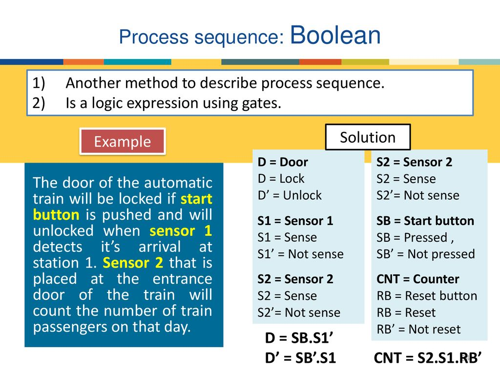 Process sequence: Boolean