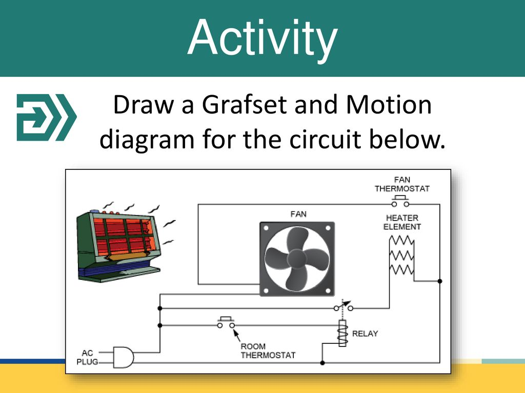 Draw a Grafset and Motion diagram for the circuit below.