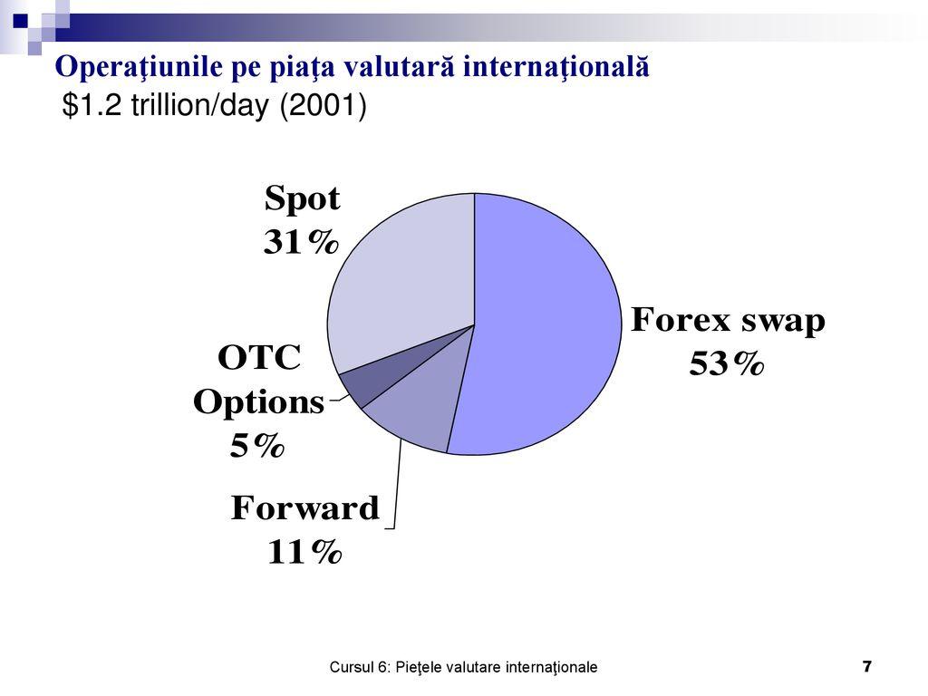 rata valutară pe forex bitcoin direct în portofel