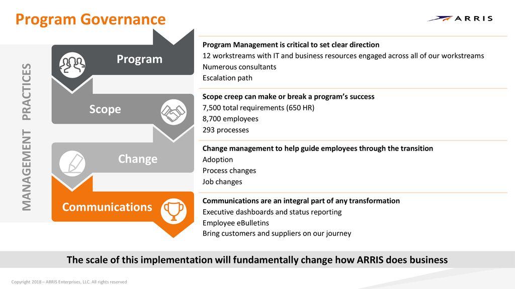 ARRIS Digital Transformation - ppt download