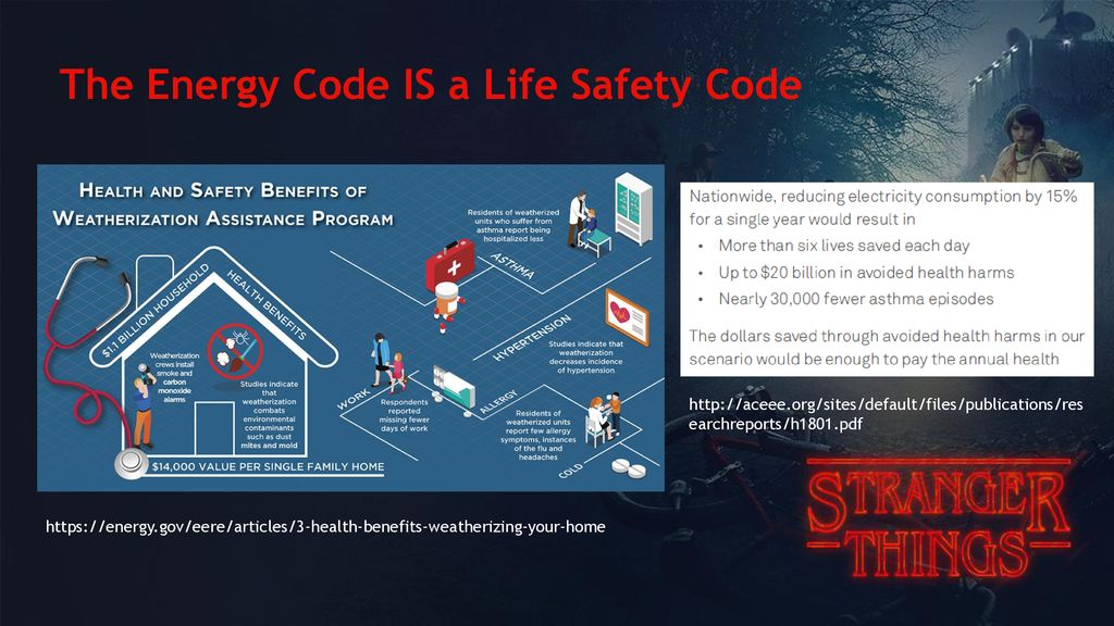 The Energy Code Myths That Haunt Us - ppt download