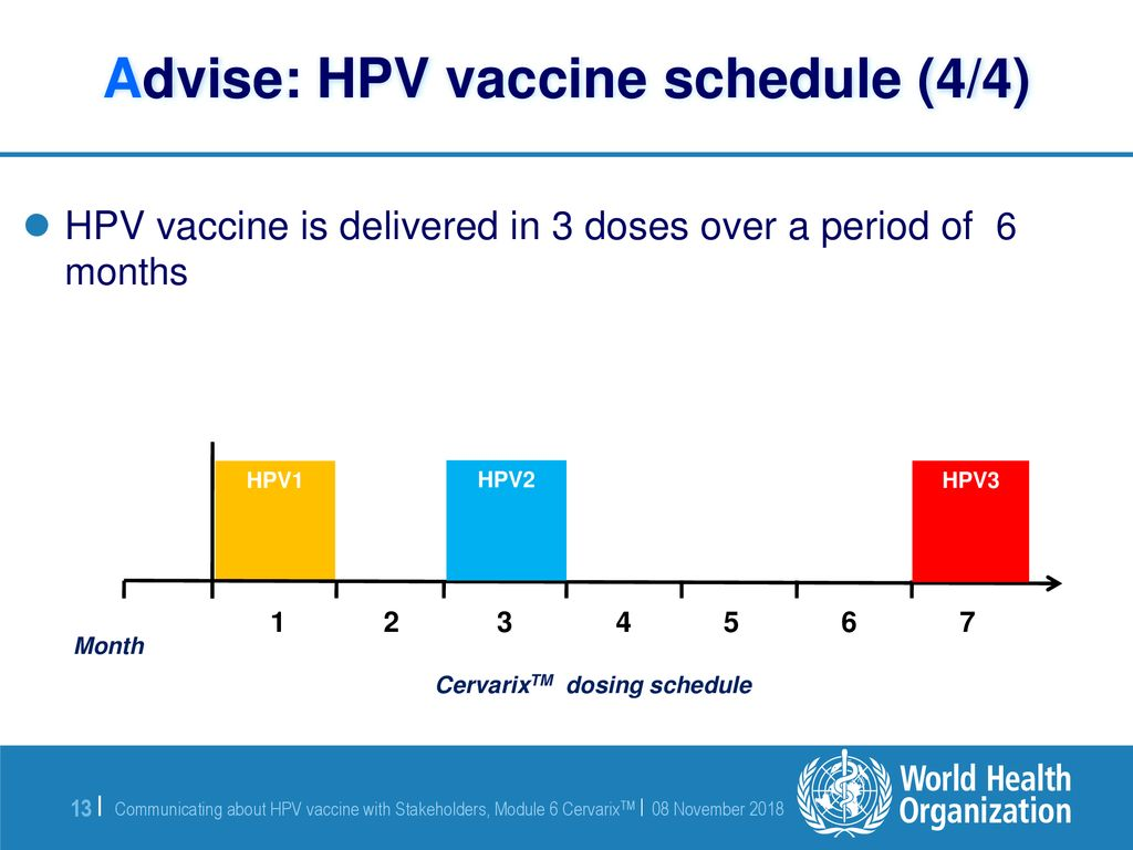module 6 communicating about hpv vaccine with stakeholders