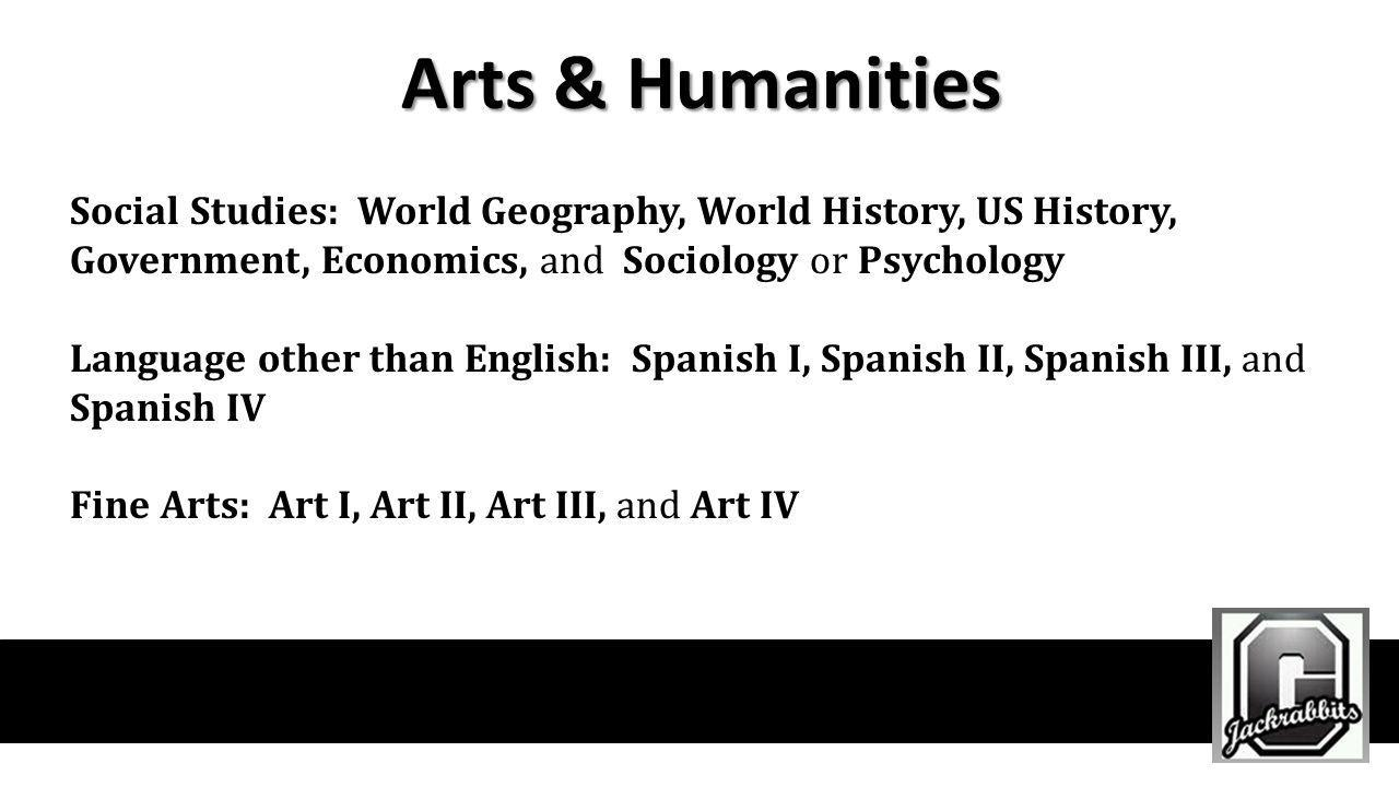 Arts & Humanities Social Studies: World Geography, World History, US History, Government, Economics, and Sociology or Psychology.
