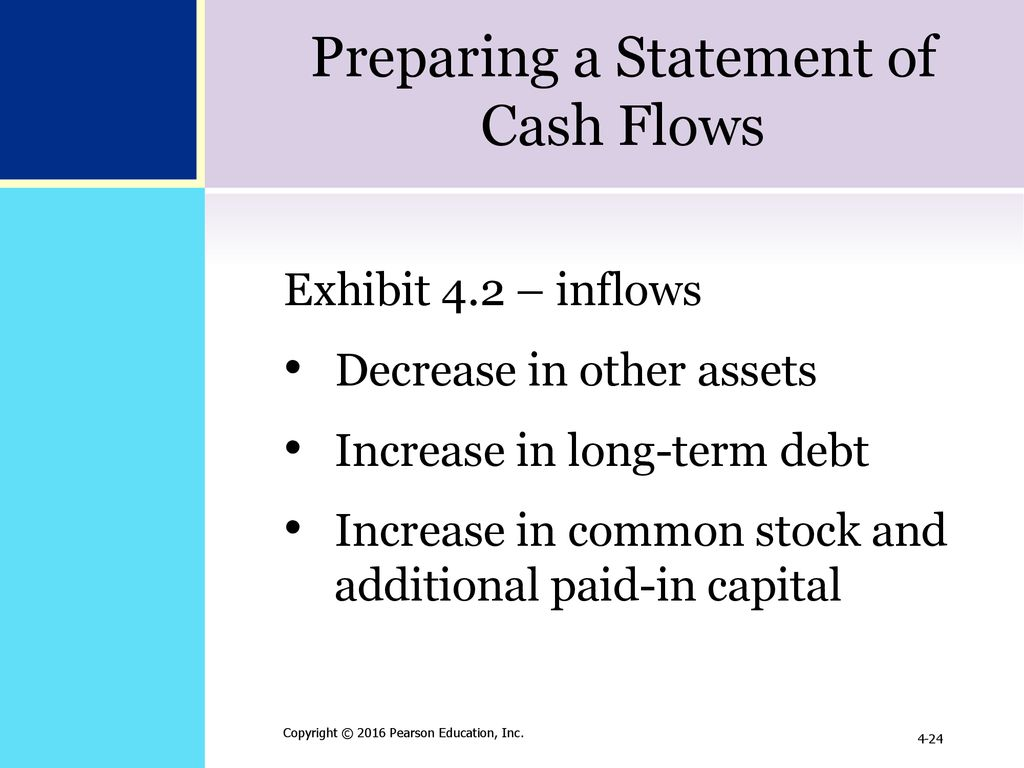 Chapter 4 Statement of Cash Flows - ppt download