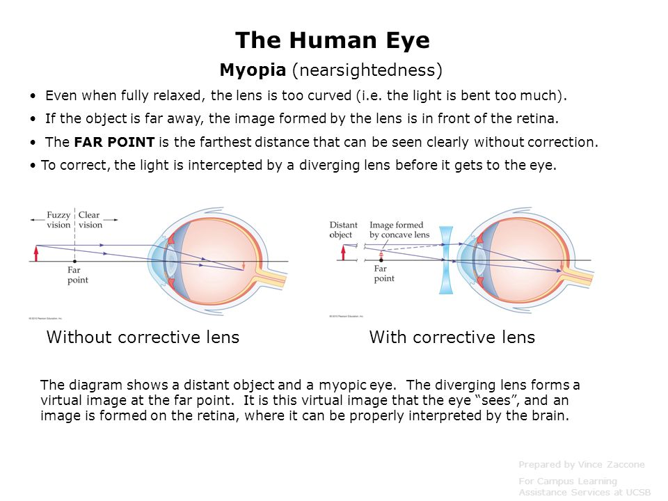 Cameras And The Human Eye Ppt Video Online Download