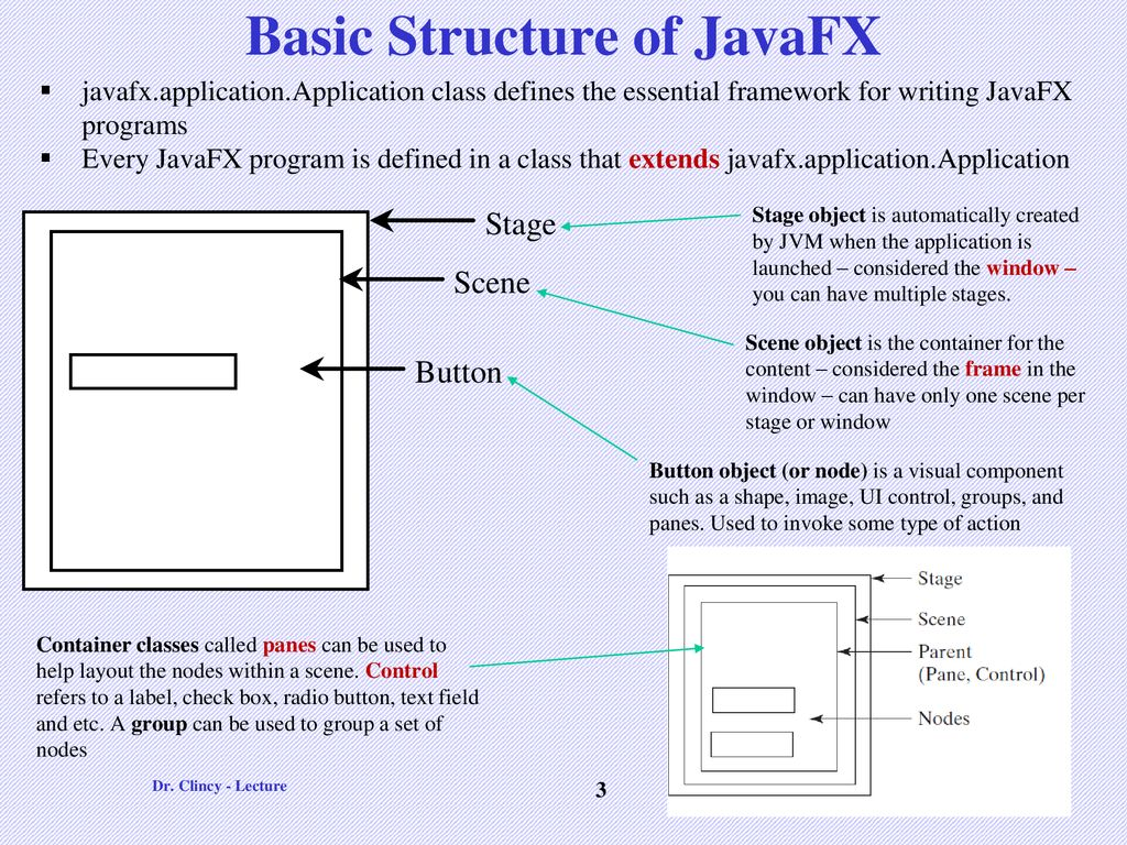 Chapter 14 JavaFX Basics Dr  Clincy - Lecture  - ppt download