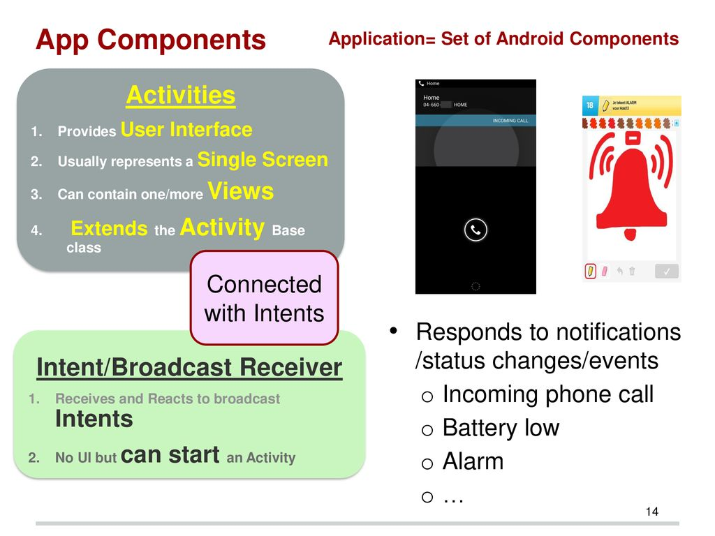 Android Programming Lecture 9 - ppt download