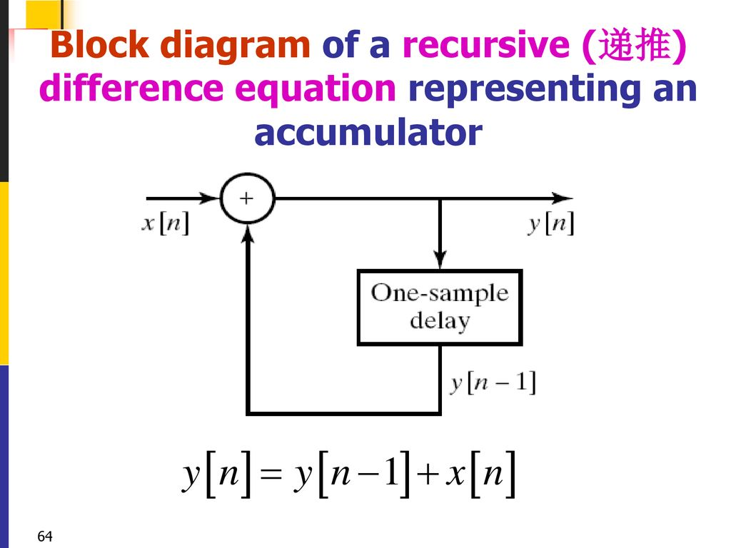 Ppt Download Block Diagram Equations 64 Of A Recursive Difference Equation Representing An Accumulator