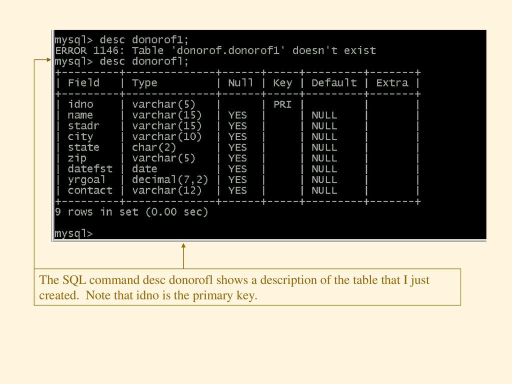 MySQL - Creating donorof database offline - ppt download