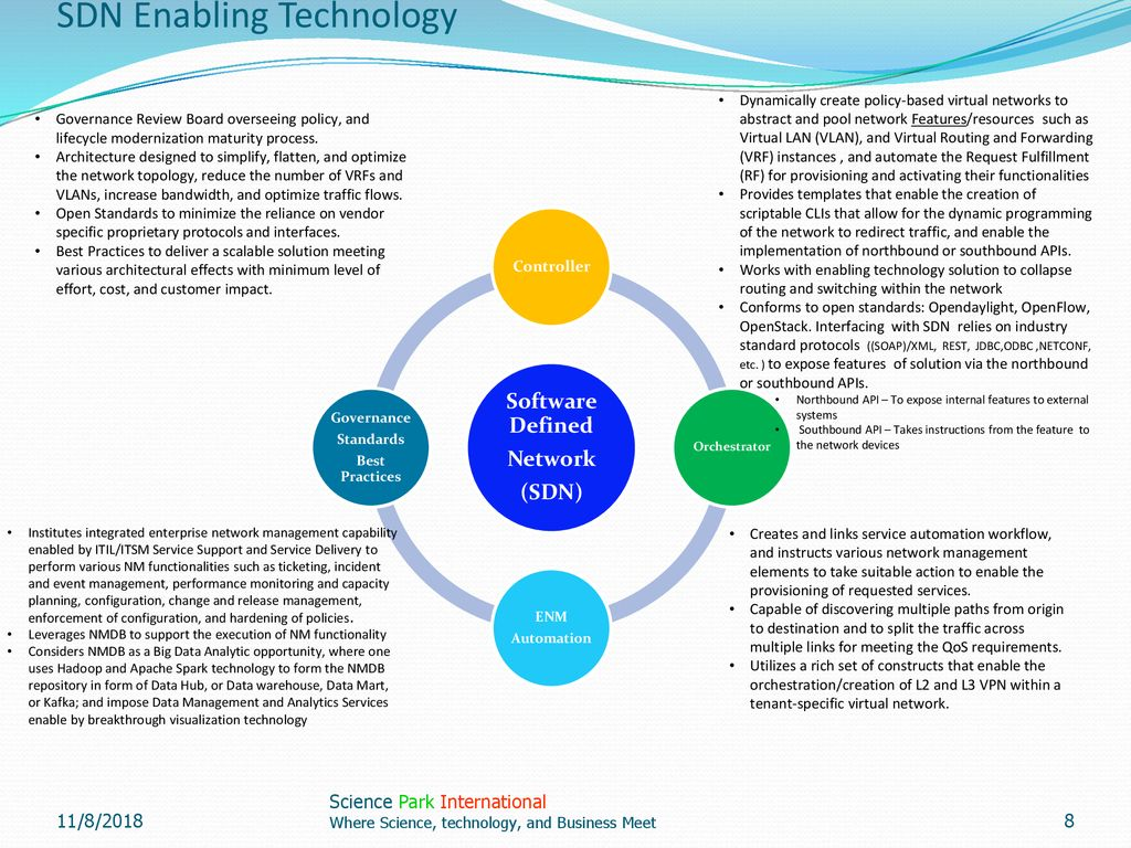 Software Defined Network- SDN - ppt download