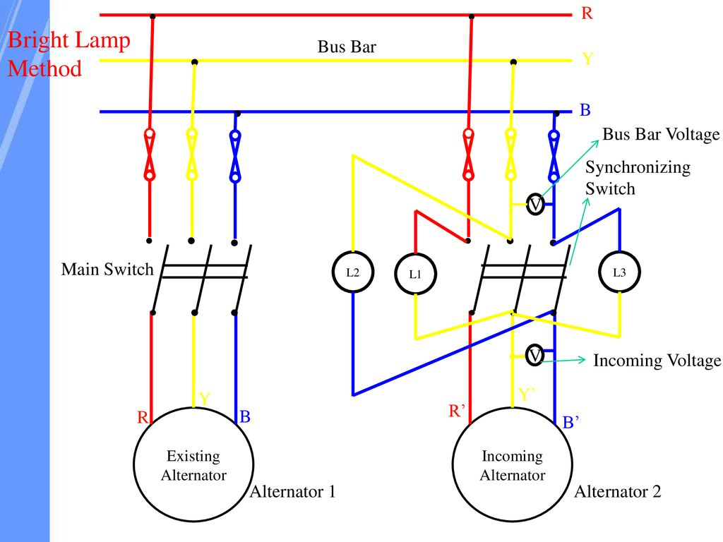 Synchronous Generator Ppt Download