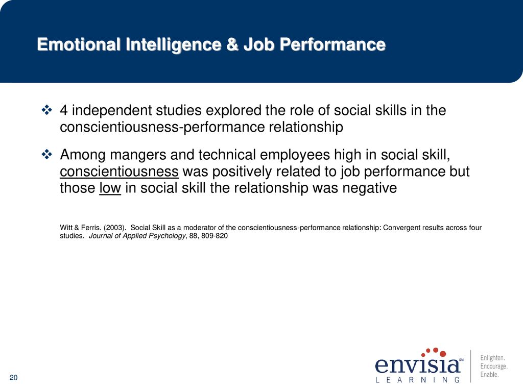 Emotional Intelligence View ppt download