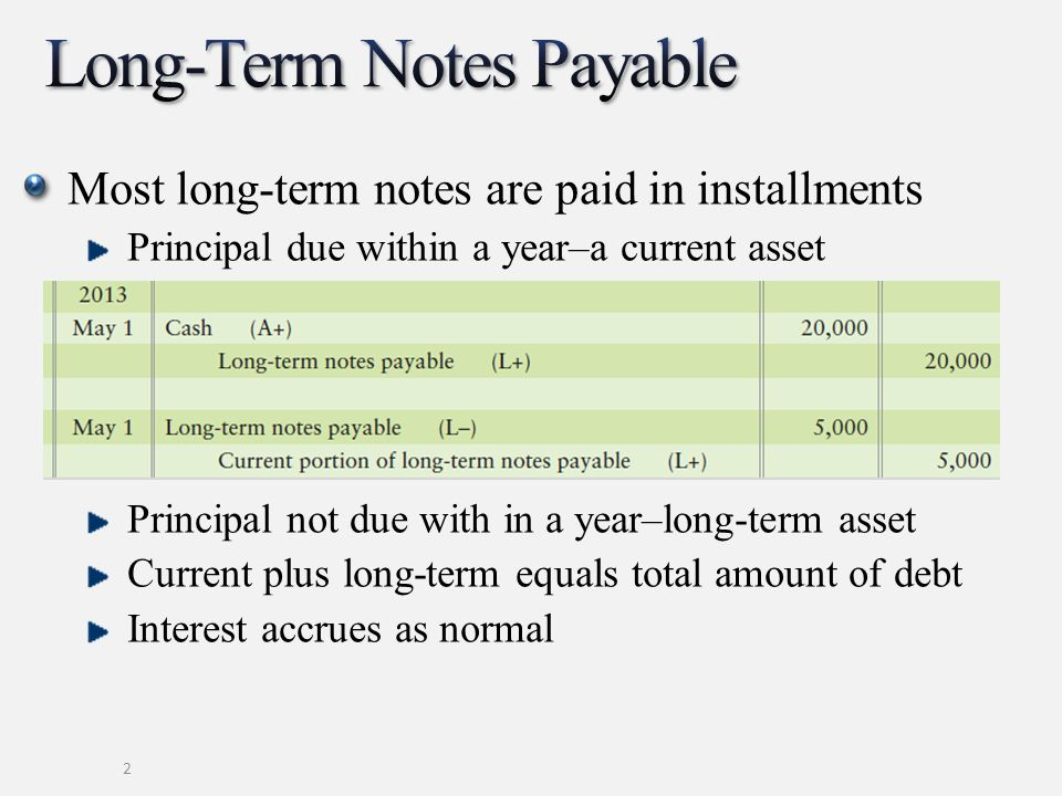 the carrying value of a long-term note payable is computed as: