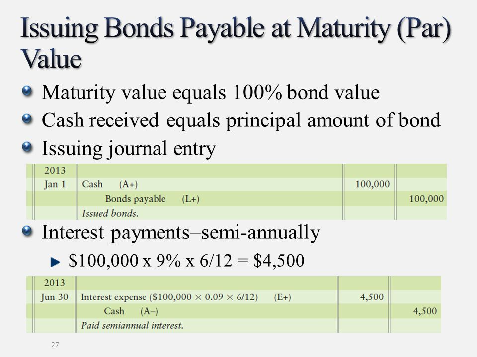 Bonds payable
