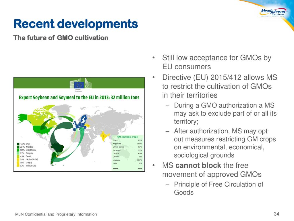 Recent developments Still low acceptance for GMOs by EU consumers