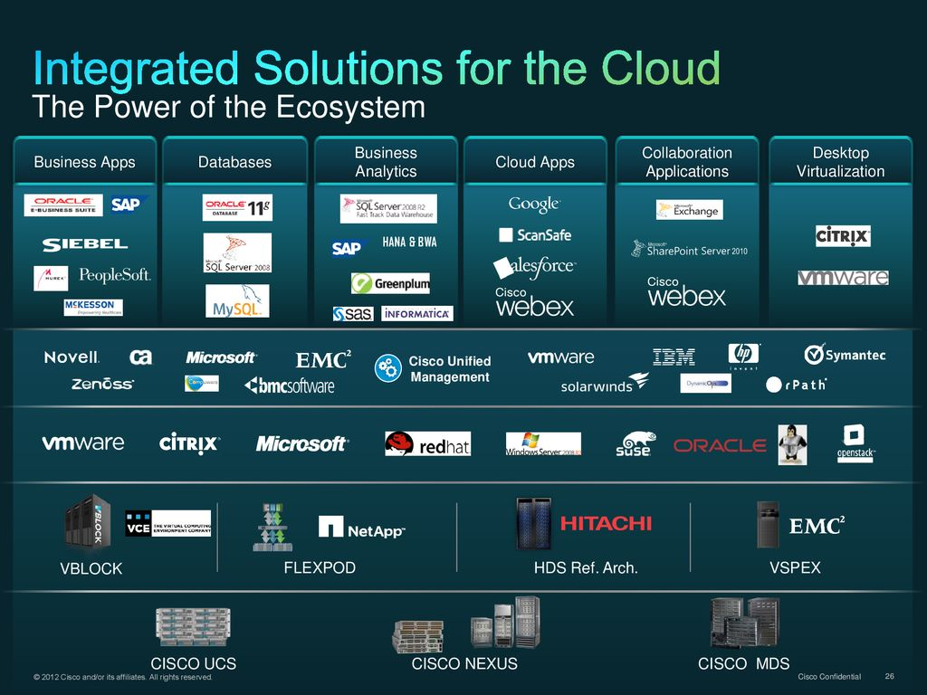 A World of Many Clouds: Enabling the Partner Journey with Cisco