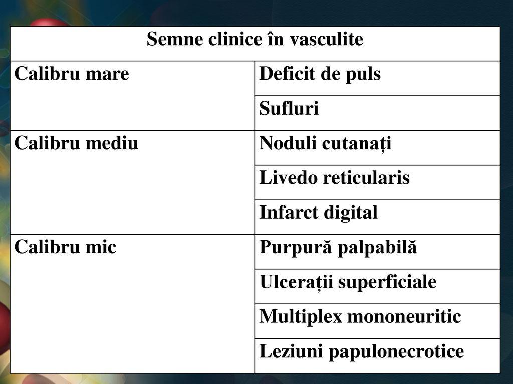 articulațiile vasculite doare