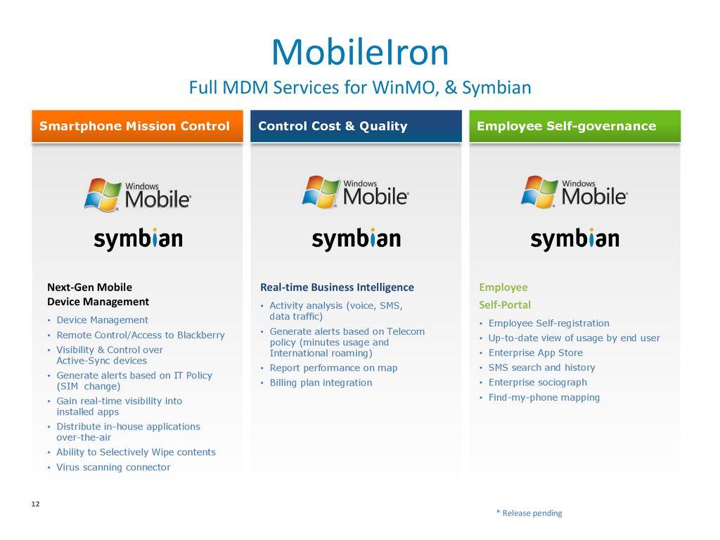 Mobile Device Management - ppt download
