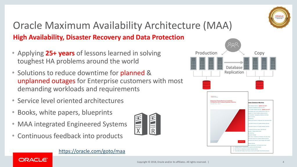 Oracle Maximum Availability Best Practices: Oracle Database