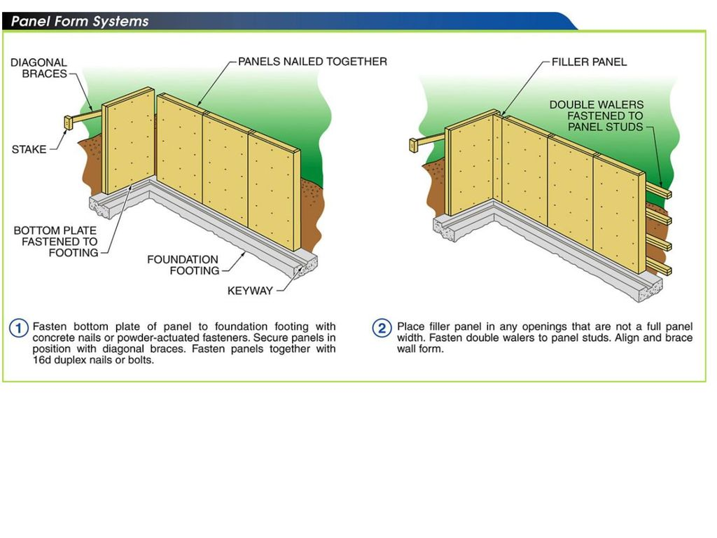 Wall forms are constructed in various shapes, heights, and