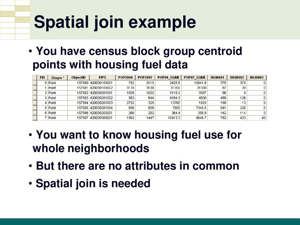 GIS Lecture: Spatial Joins - ppt download