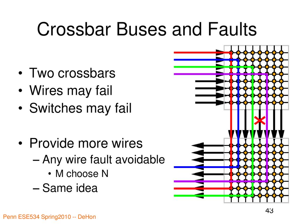 Ese534 Computer Organization Ppt Download Penn Manufacturing Wiring Diagrams Crossbar Buses And Faults