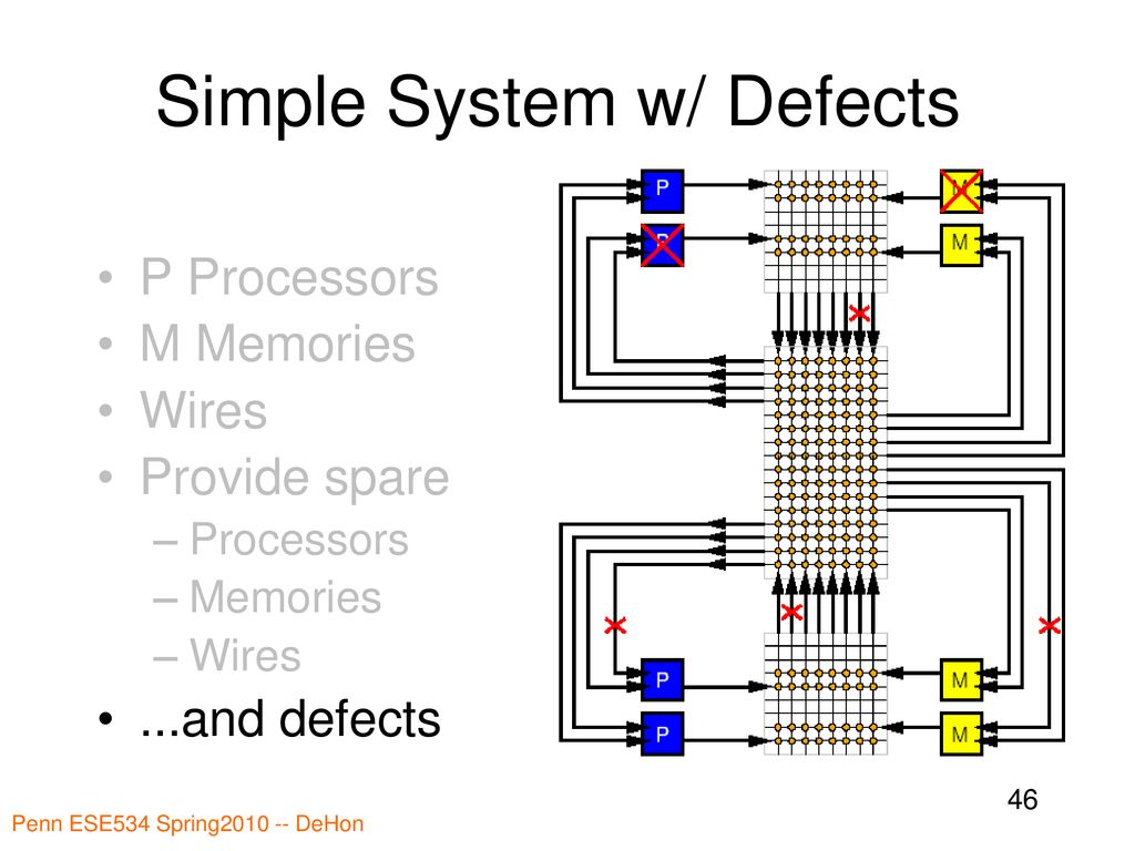 Ese534 Computer Organization Ppt Download Penn Manufacturing Wiring Diagrams 46 Simple