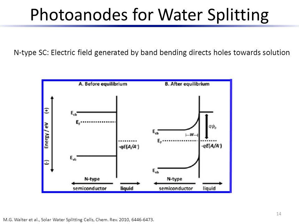 Solar Water Splitting cells - ppt video online download