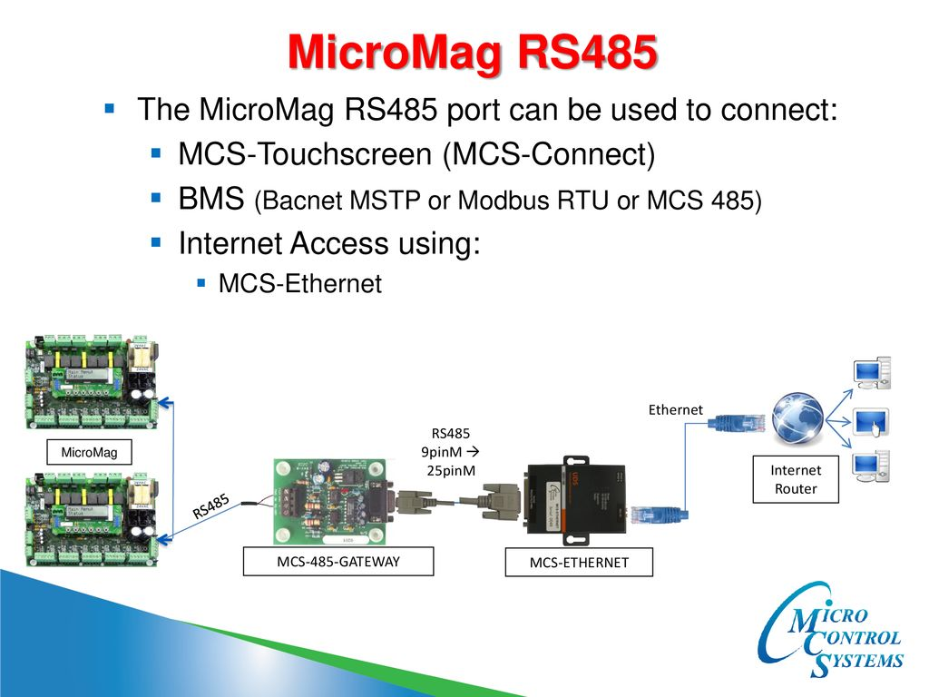 Bacnet Ms Tp Wiring Diagram