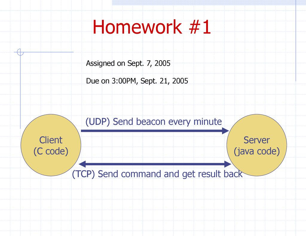 Implementation of UDP and TCP - ppt download