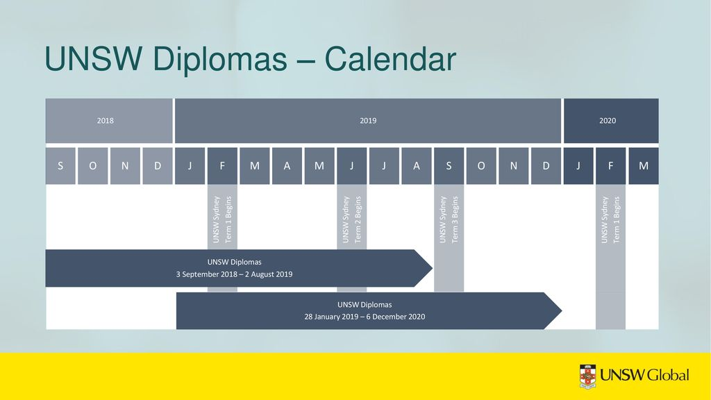 Unsw Diplomas Ppt Download
