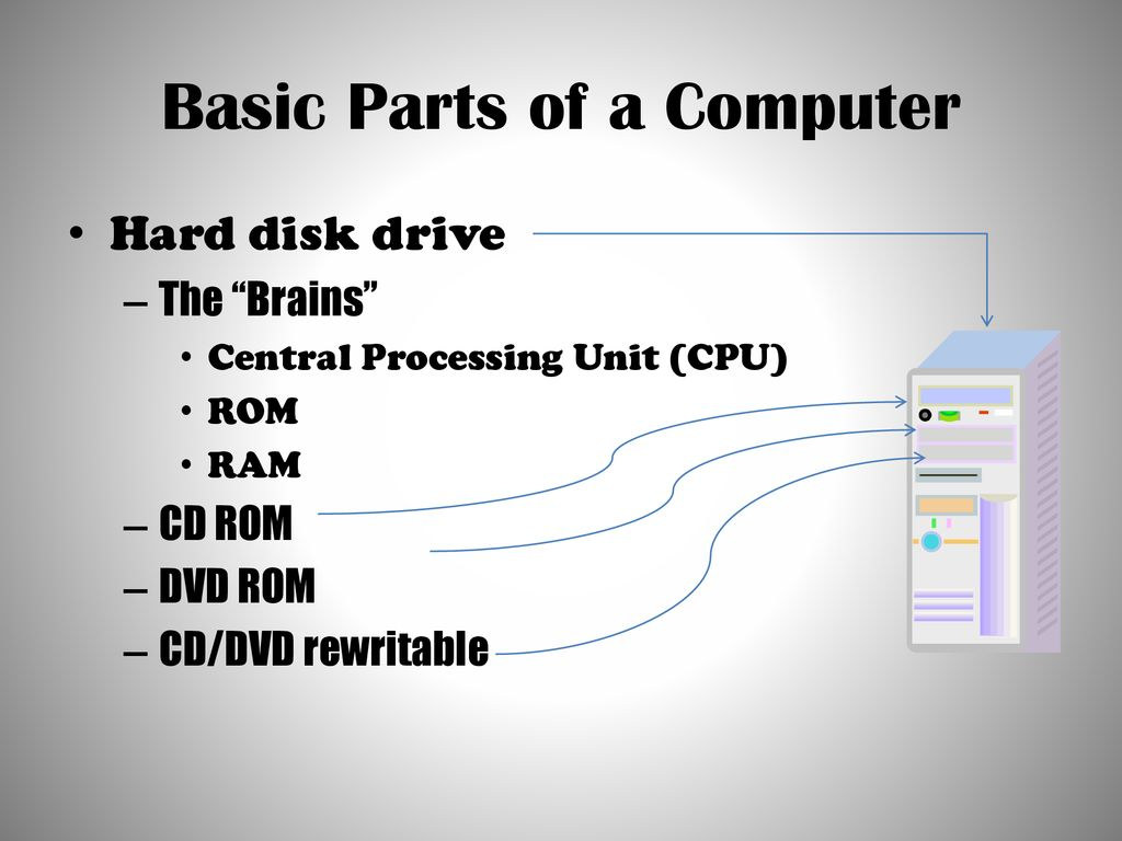 Computer Applications Ppt Download Parts Diagram Basic Of A