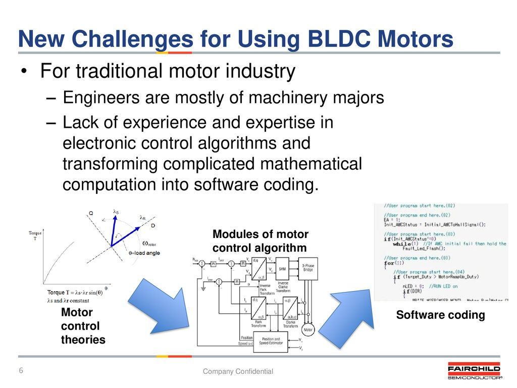 With Analog and Digital Hybrid Controller – FCM ppt download