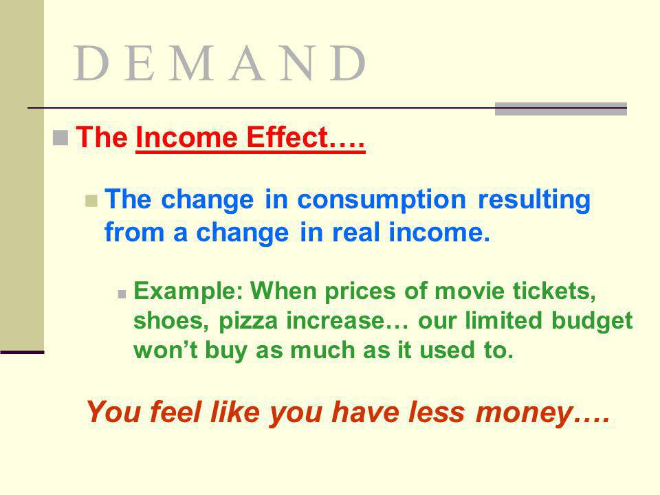 chapter 4 section 1 understanding how demand works! - ppt download