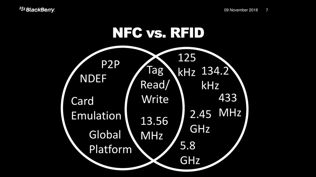 NEAR FIELD COMMUNICATIONS THE NON-RADIO BITS - ppt download