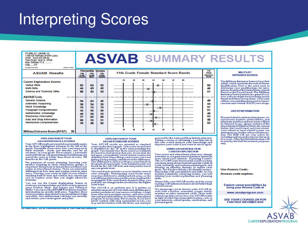 ASVAB CEP Information for Educators - ppt download