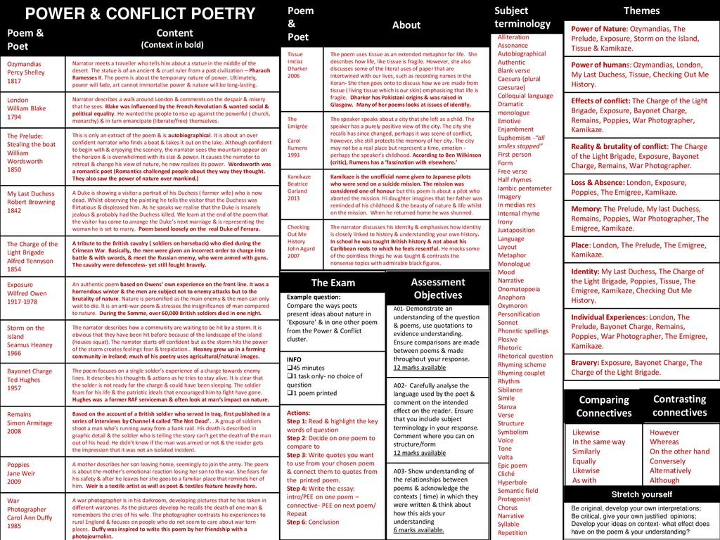 POWER & CONFLICT POETRY - ppt download