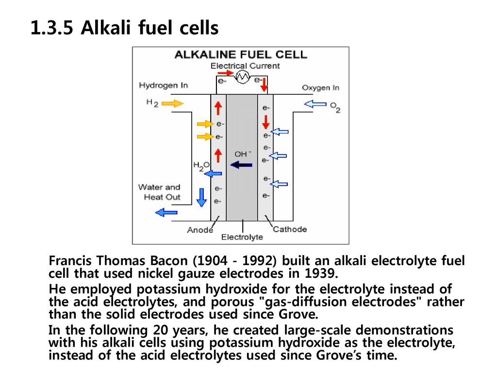 Chapter1  An Introduction Fuel Cells - ppt download