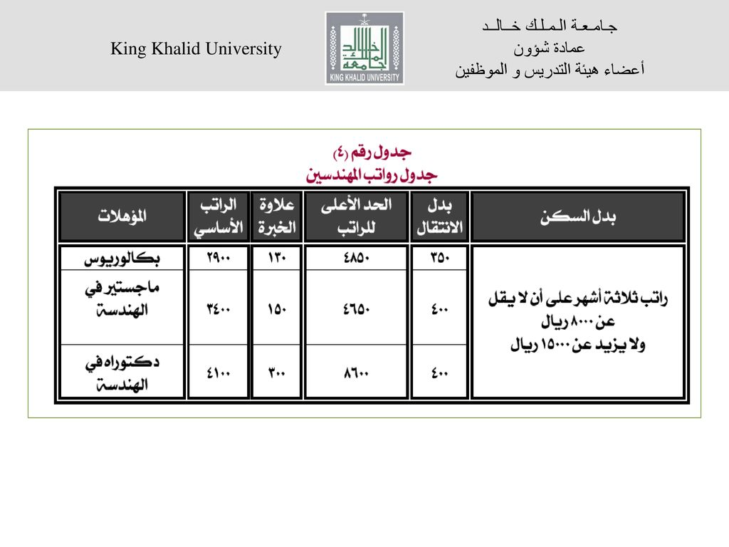 رقم مستشفى الملك خالد الجامعي