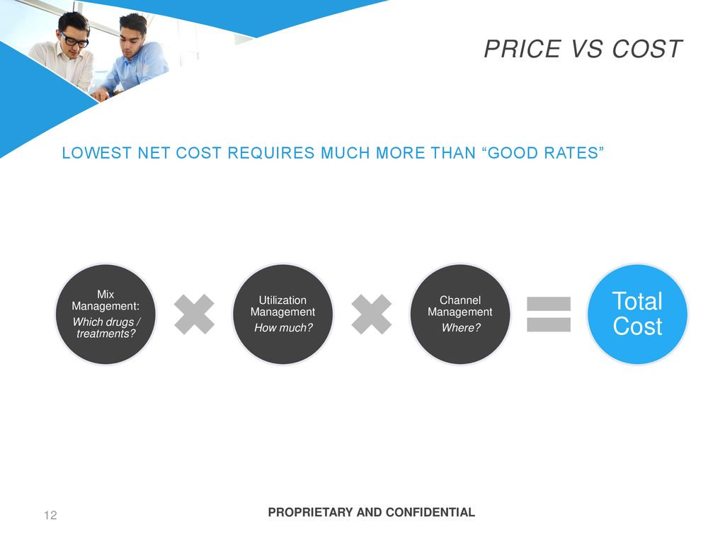 Lowest Net cost requires much more than good rates