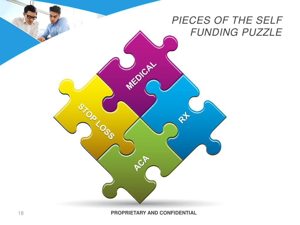 Pieces of the Self Funding Puzzle