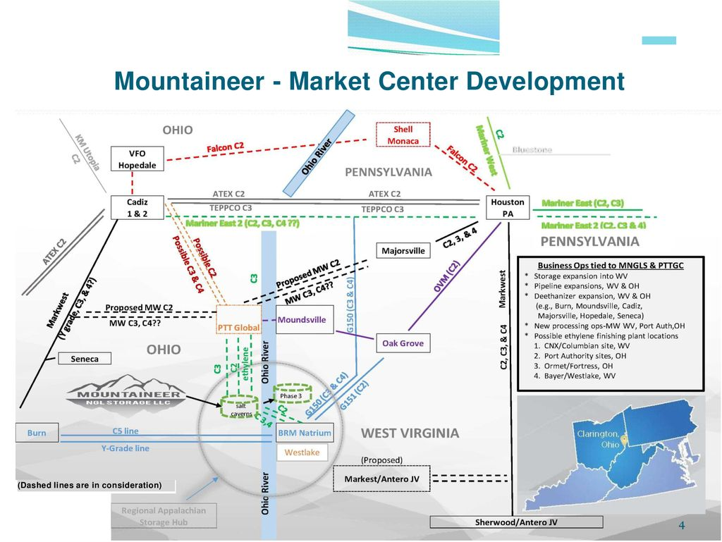Appalachian Storage Hub Conference - ppt download